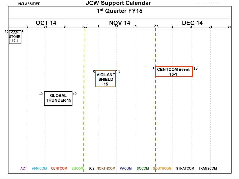 1st Quarter FY15 OCT 14 NOV 14 DEC 14