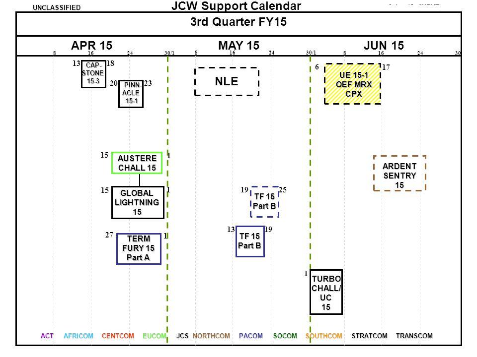 3rd Quarter FY15 APR 15 MAY 15 JUN 15 NLE