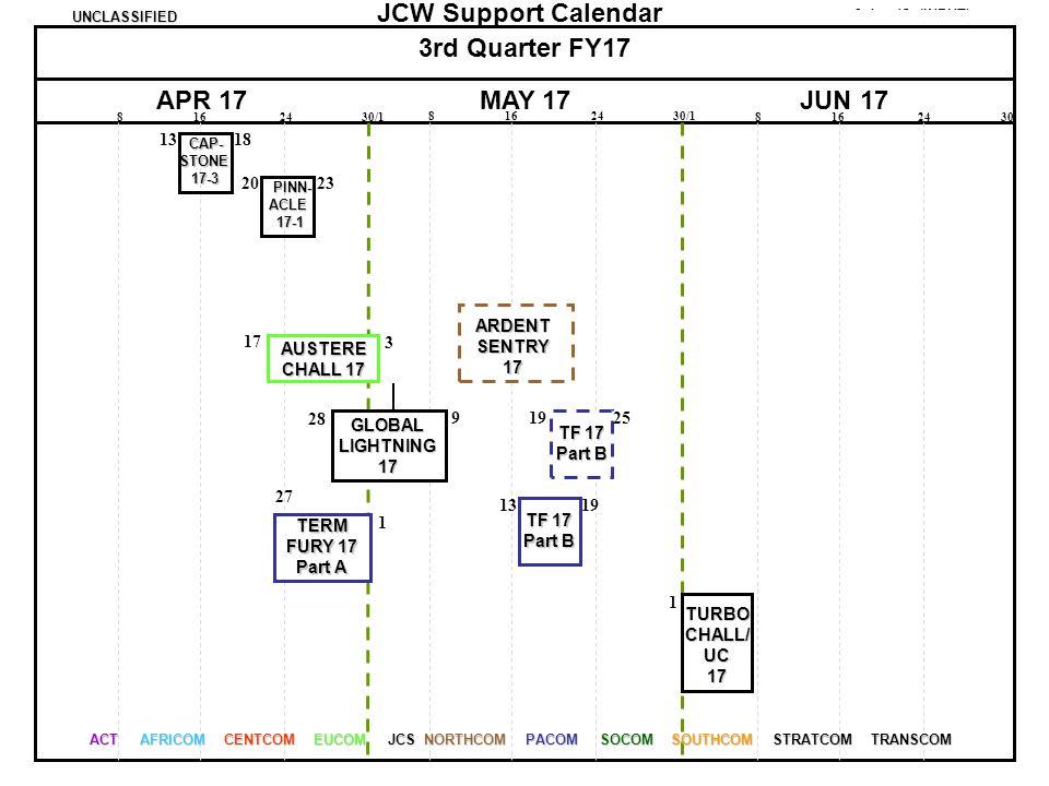 3rd Quarter FY17 APR 17 MAY 17 JUN 17