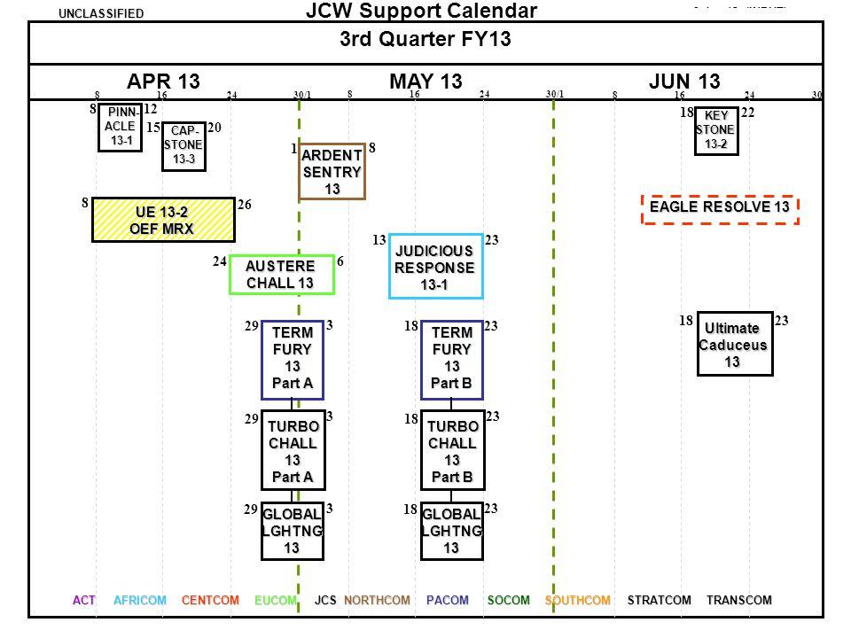 3rd Quarter FY13 APR 13 MAY 13 JUN 13