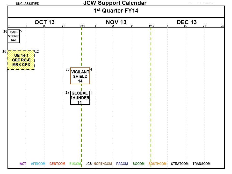 1st Quarter FY14 OCT 13 NOV 13 DEC 13