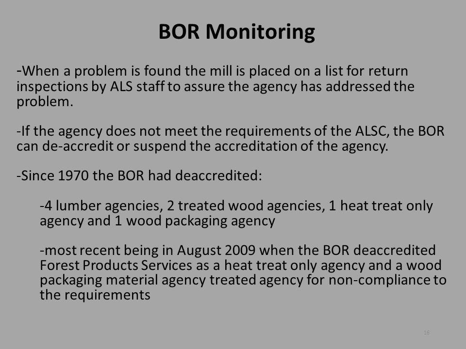 BOR Monitoring
