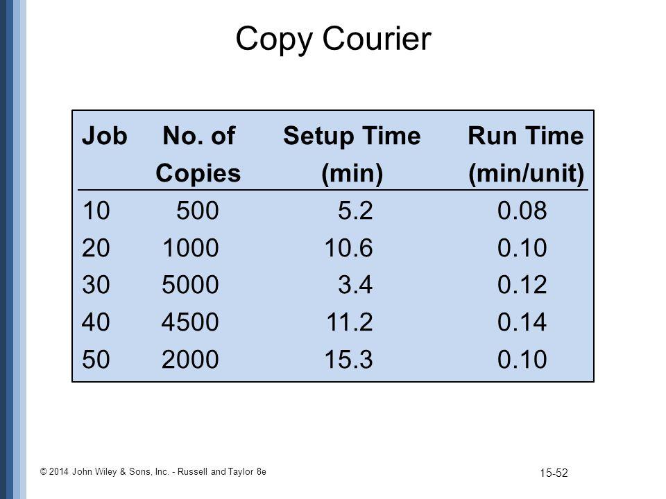 Copy Courier