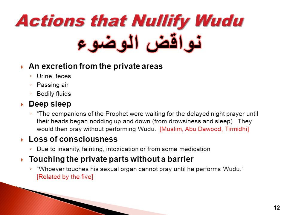 Actions that Nullify Wudu