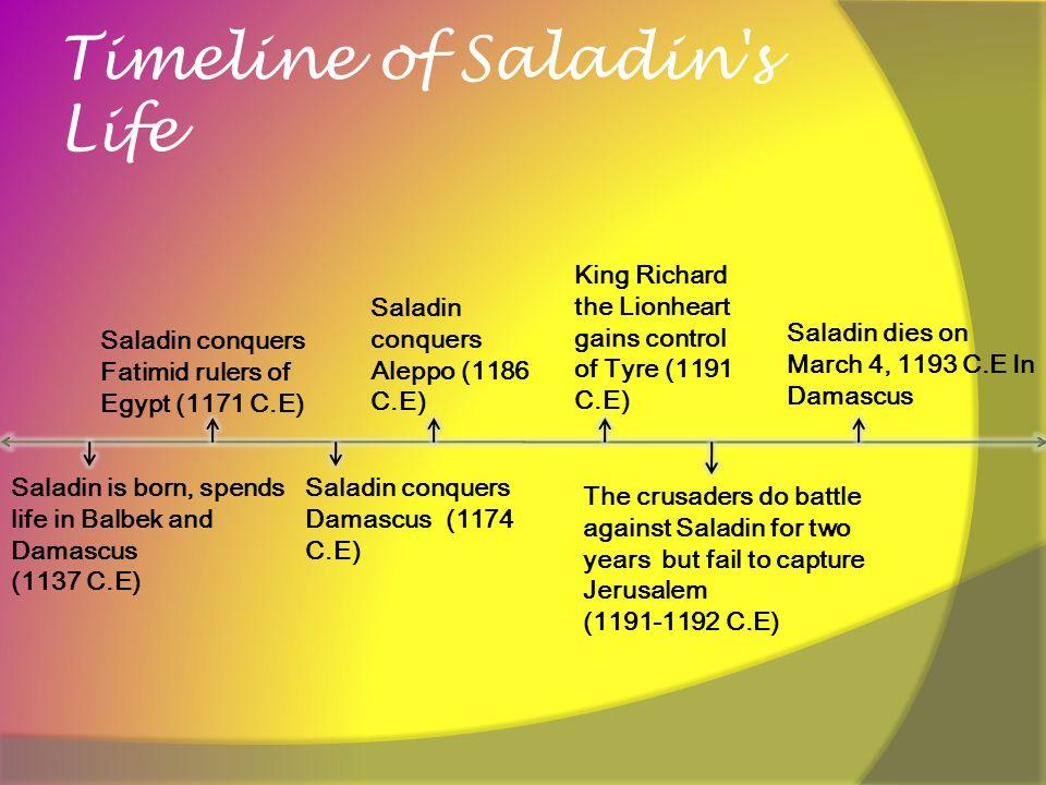 Timeline of Saladin s Life