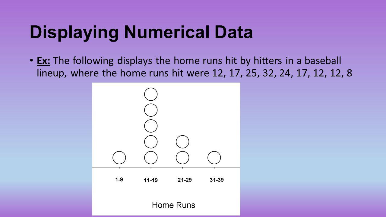 Displaying Numerical Data