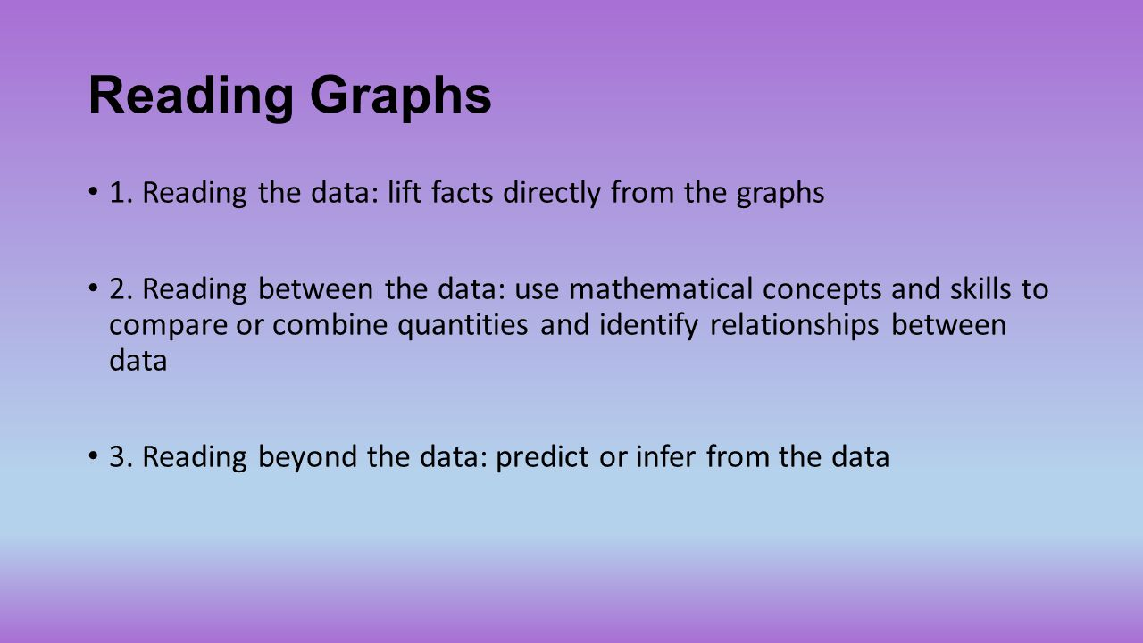 Reading Graphs 1. Reading the data: lift facts directly from the graphs.