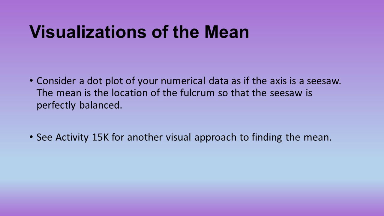 Visualizations of the Mean