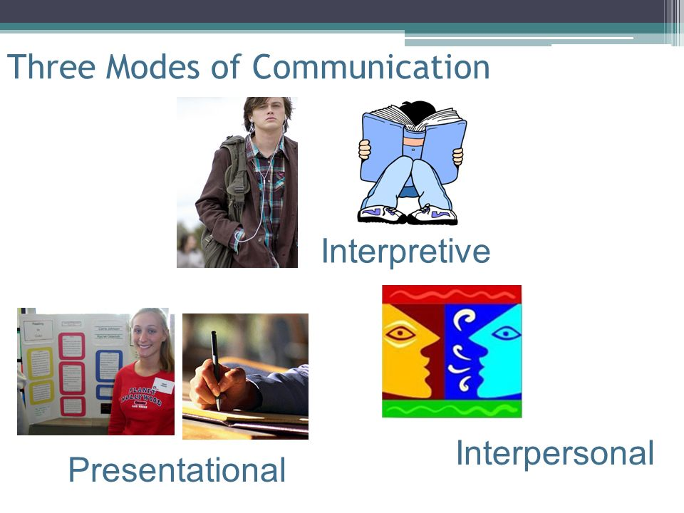Three Modes of Communication