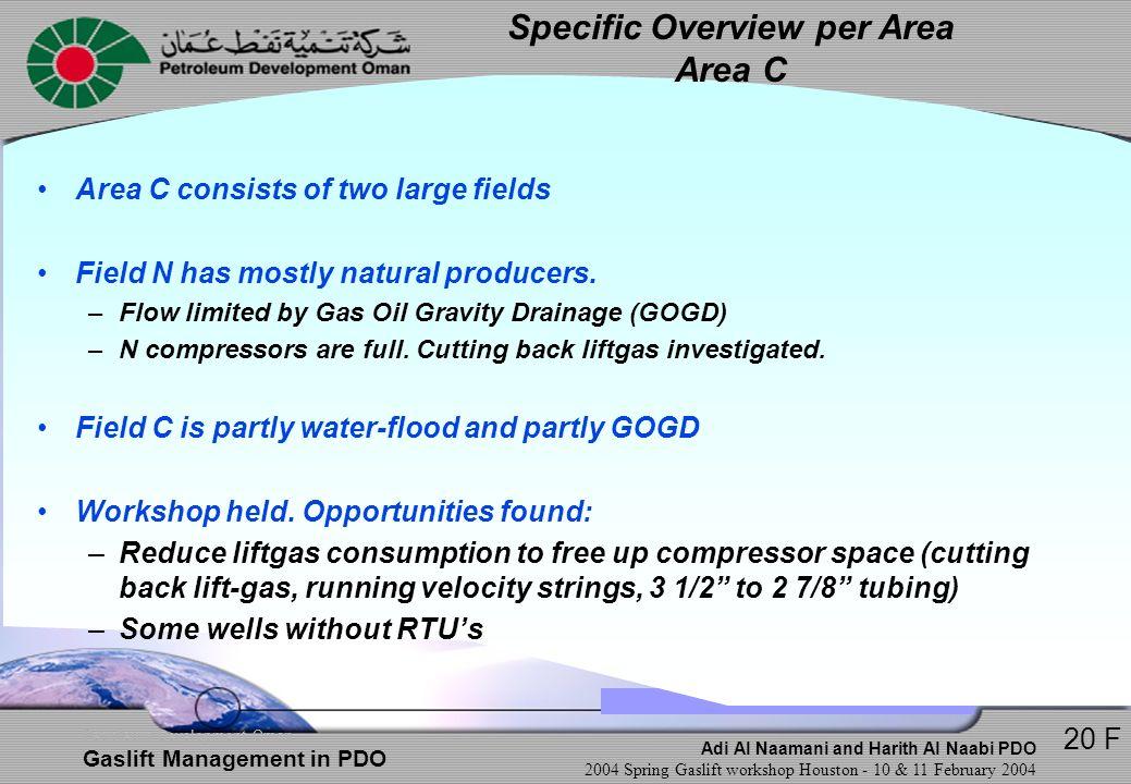 Specific Overview per Area Area C