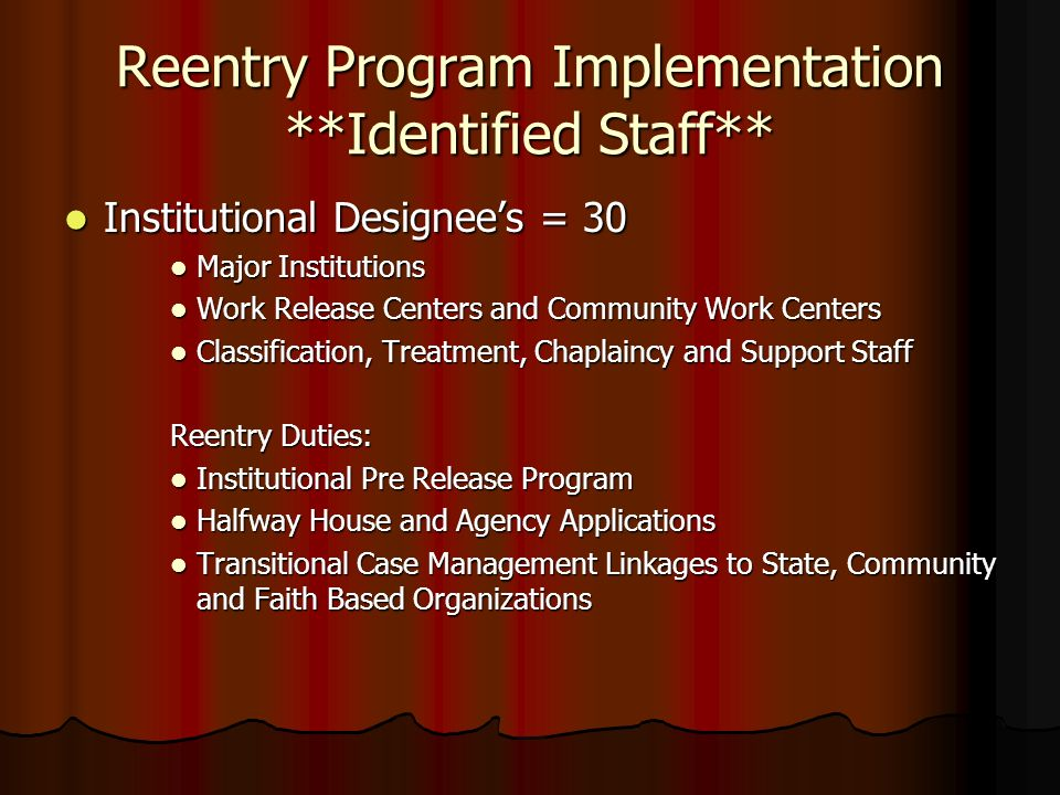 Reentry Program Implementation **Identified Staff**