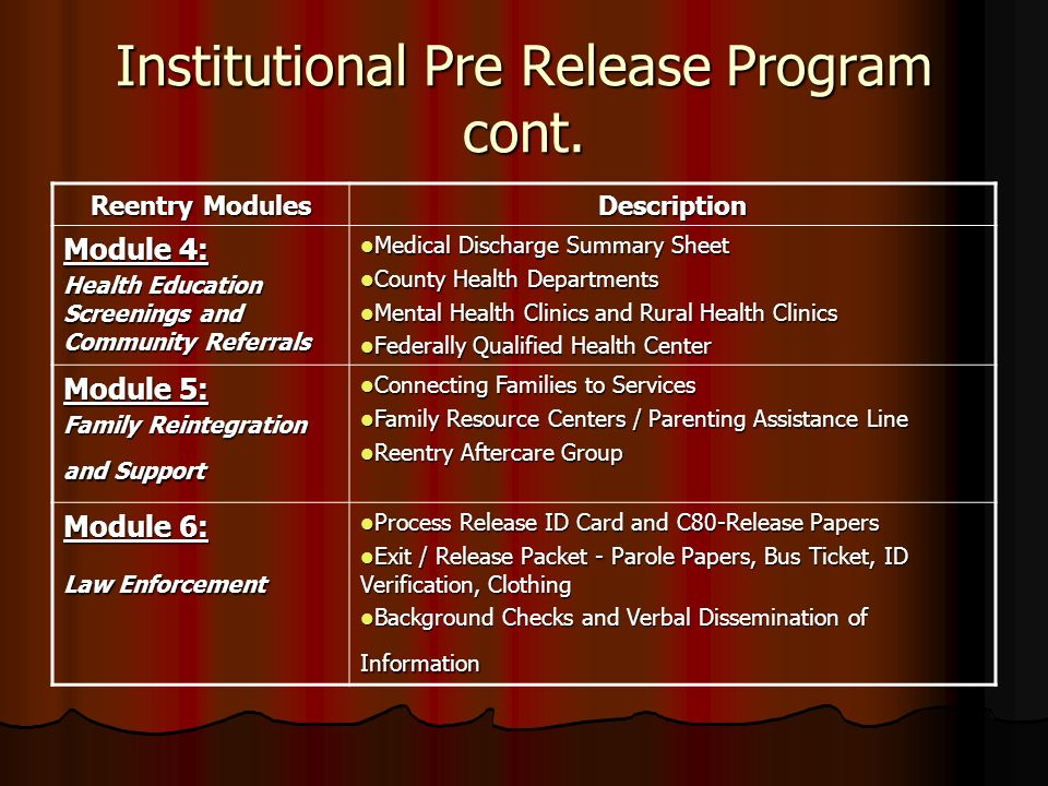 Institutional Pre Release Program cont.