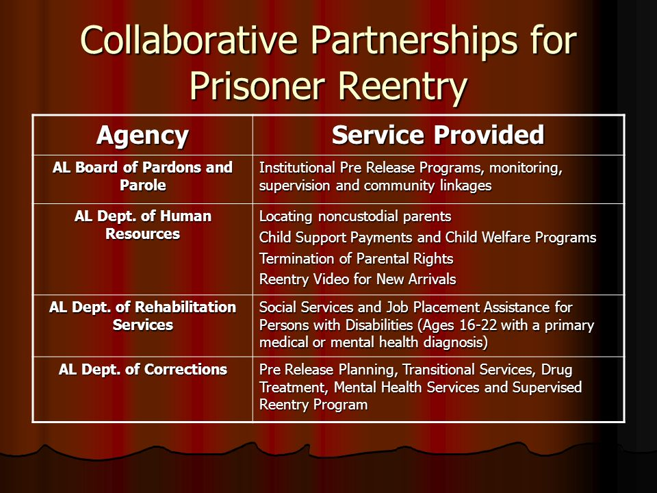 Collaborative Partnerships for Prisoner Reentry
