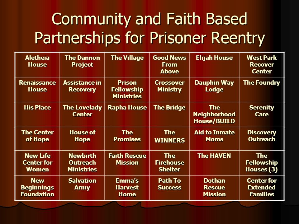 Community and Faith Based Partnerships for Prisoner Reentry