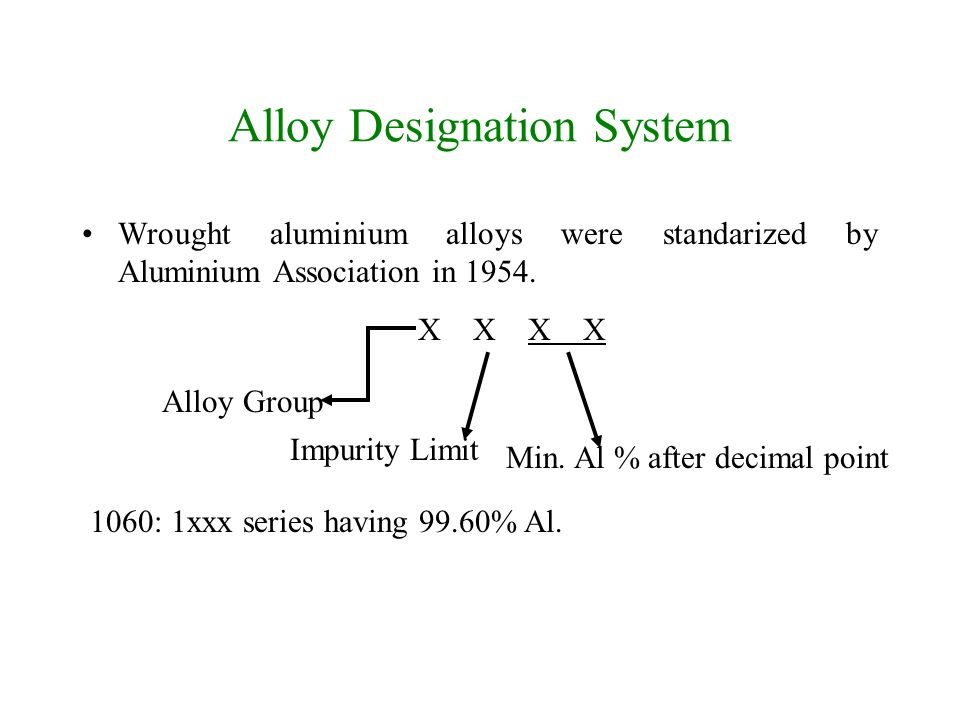 Alloy Designation System