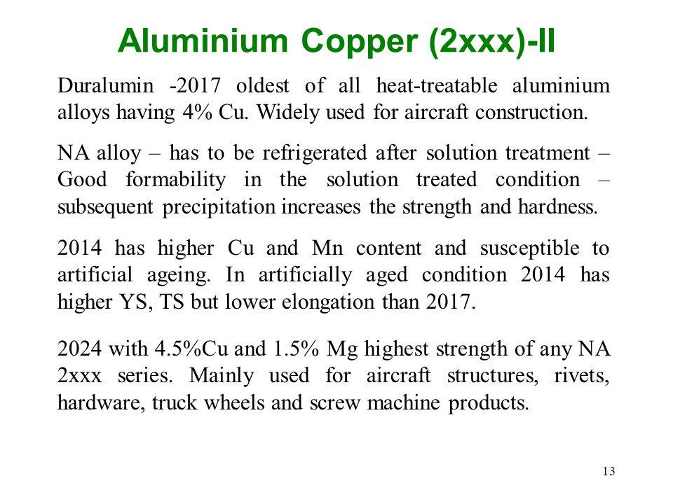Aluminium Copper (2xxx)-II