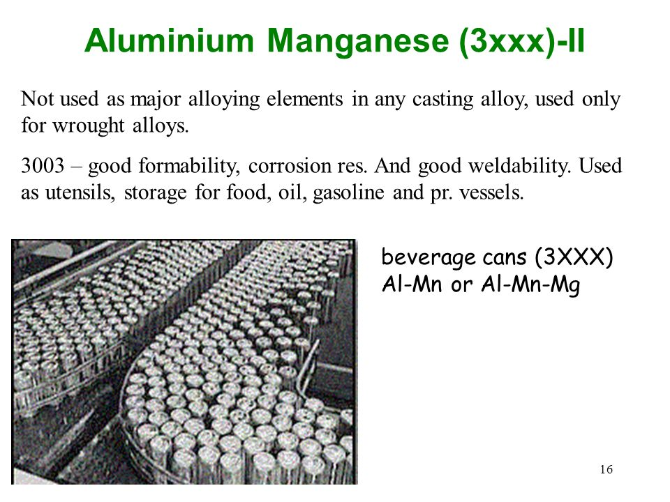 Aluminium Manganese (3xxx)-II