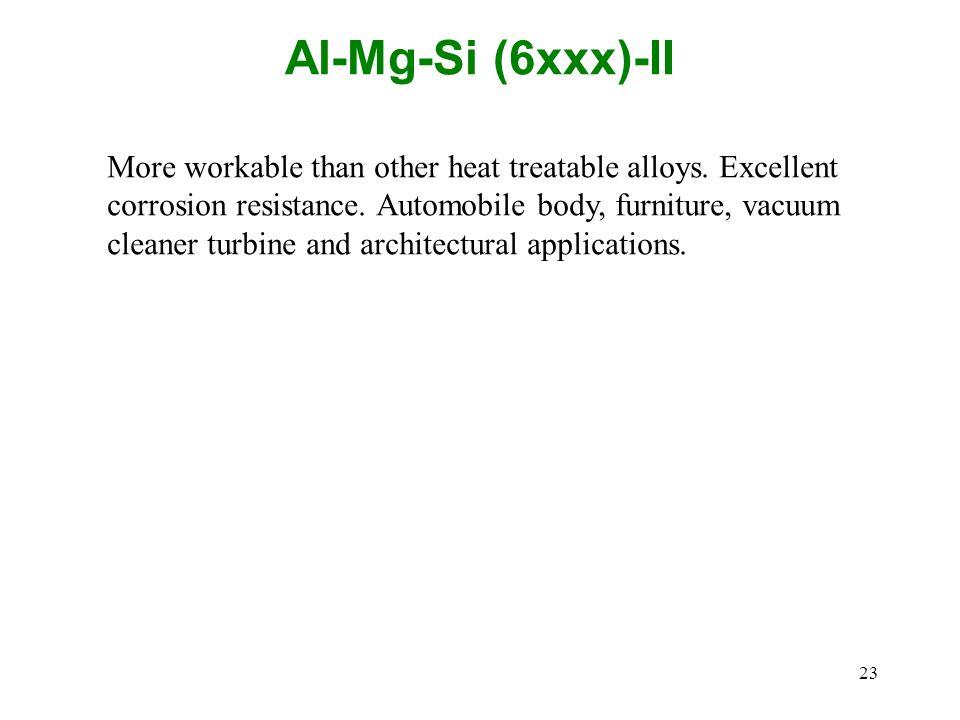 Al-Mg-Si (6xxx)-II