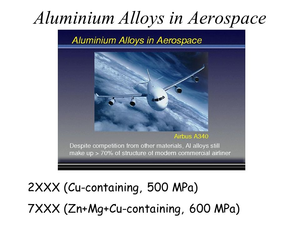Aluminium Alloys in Aerospace