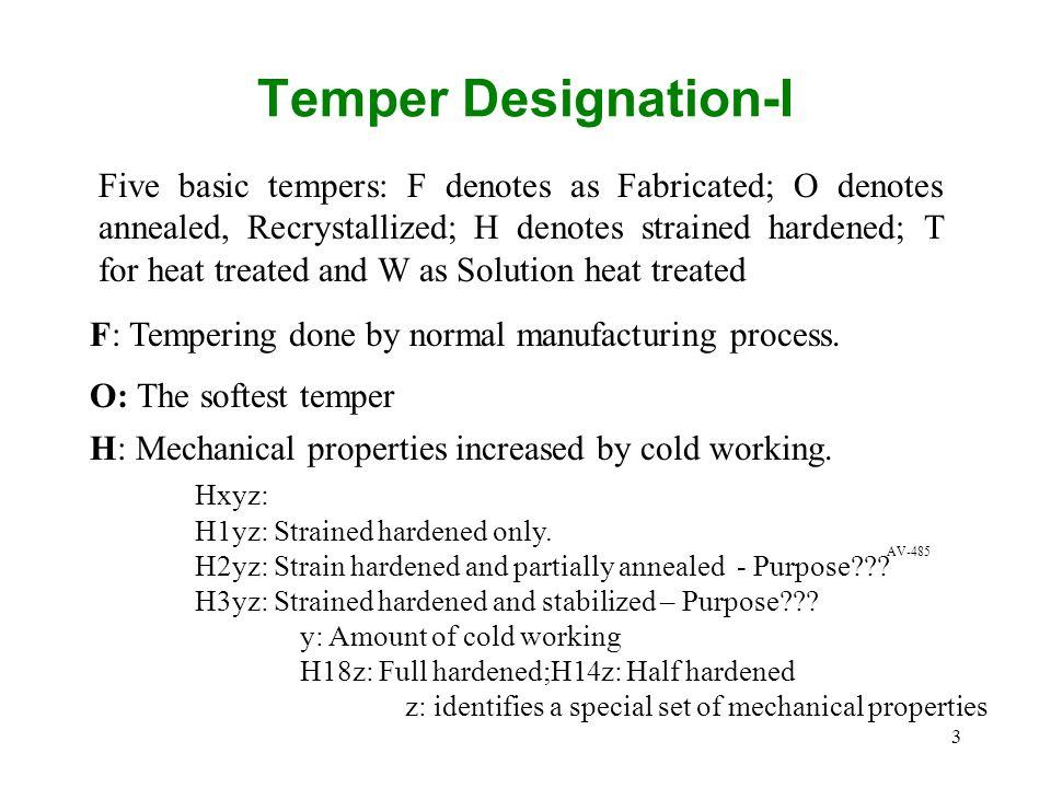 Temper Designation-I