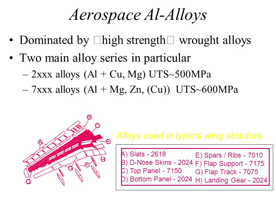 "Aerospace Al-Alloys Dominated by ""high strength"" wrought alloys"