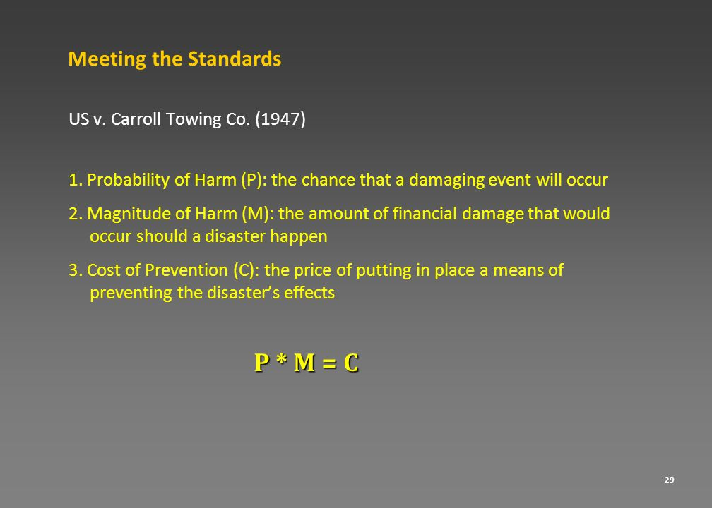 Meeting the Standards US v. Carroll Towing Co. (1947)