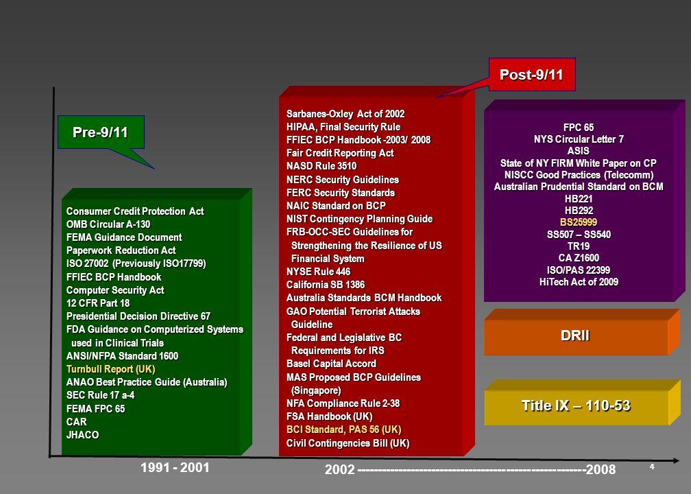 Post-9/11 Pre-9/11 DRII Title IX – 110-53