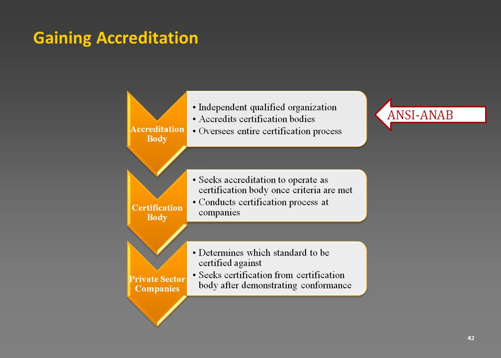 Gaining Accreditation