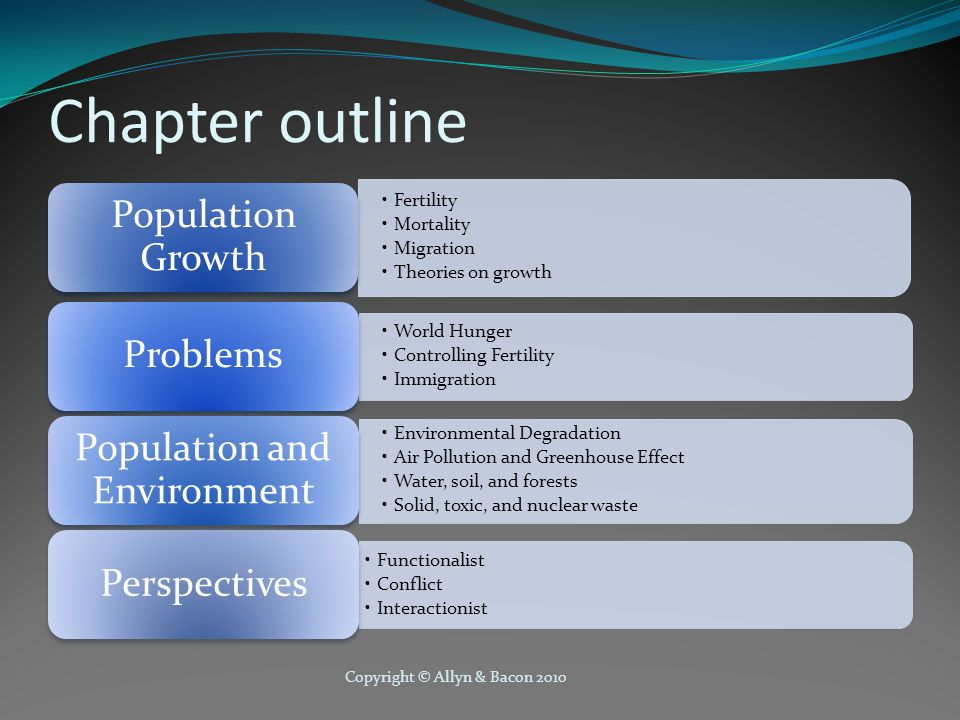 Chapter outline Fertility Mortality Migration Theories on growth