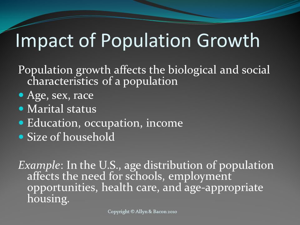 Impact of Population Growth
