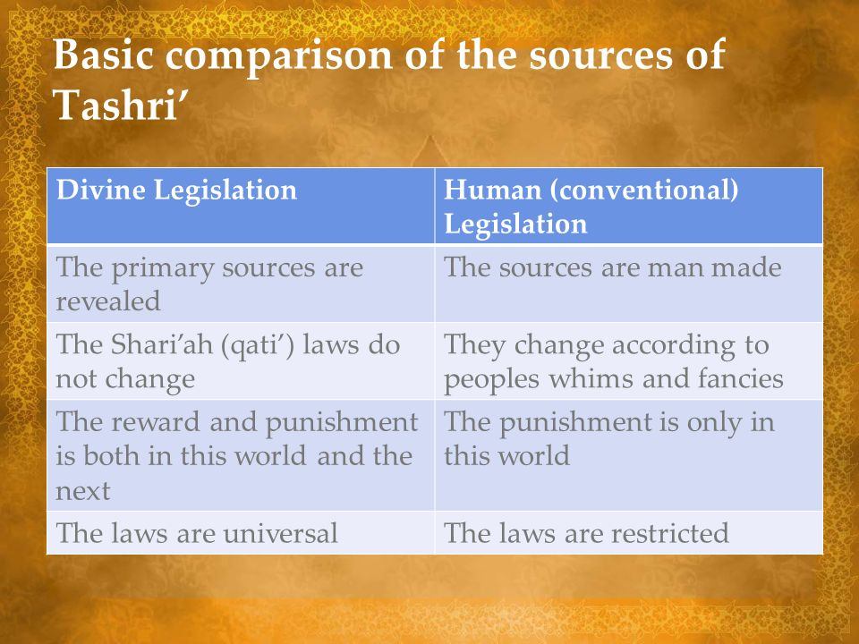 Basic comparison of the sources of Tashri'