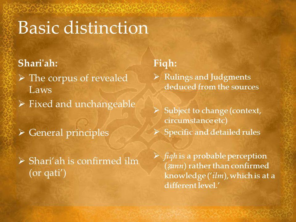 Basic distinction Shari ah: Fiqh: The corpus of revealed Laws