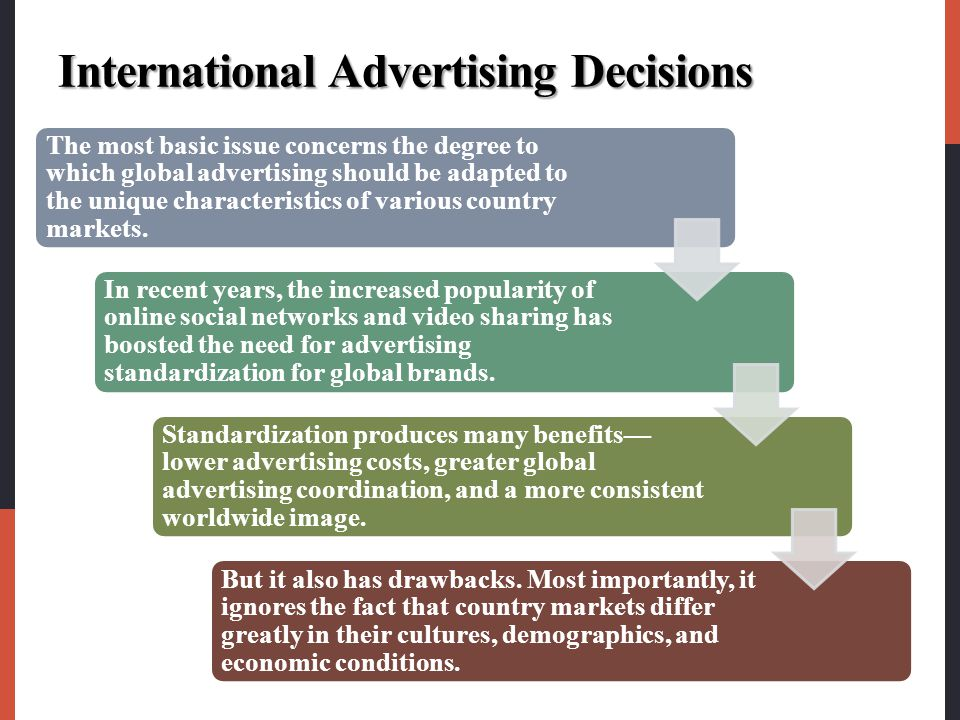 International Advertising Decisions