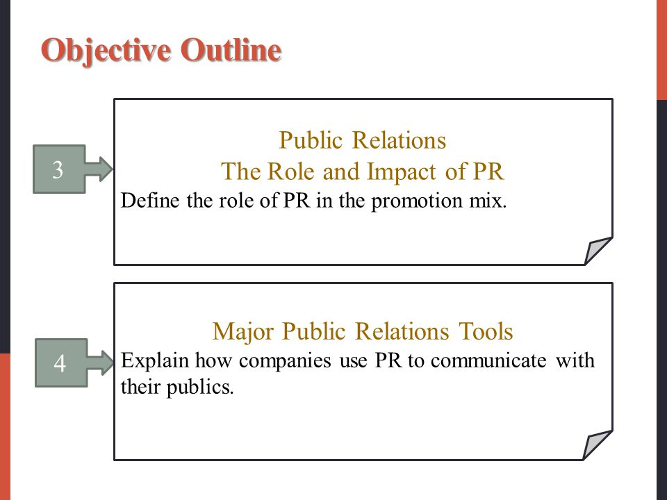 Objective Outline Public Relations The Role and Impact of PR 3
