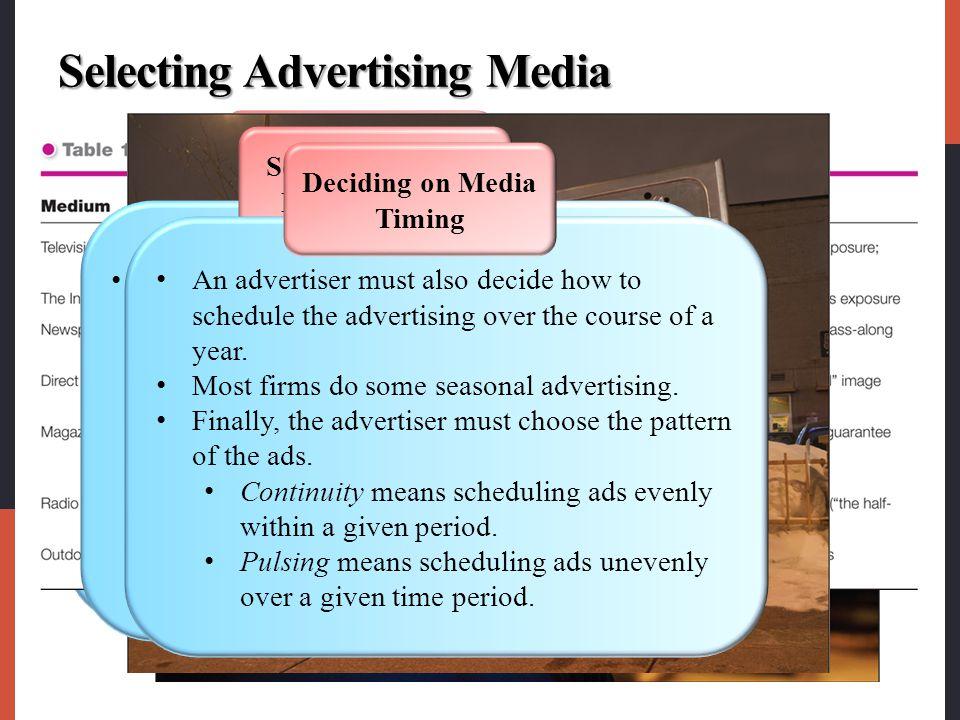 Selecting Advertising Media
