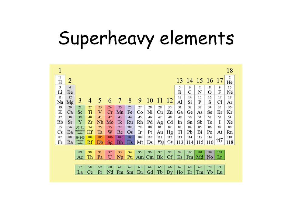 Superheavy elements
