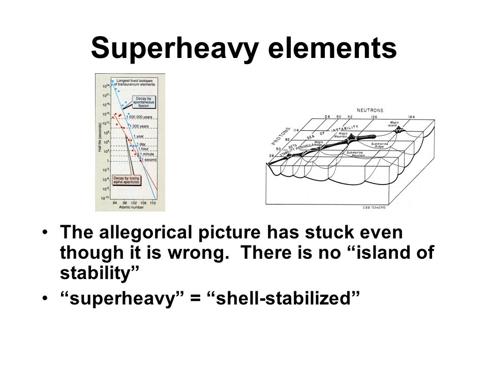 Superheavy elements The allegorical picture has stuck even though it is wrong. There is no island of stability