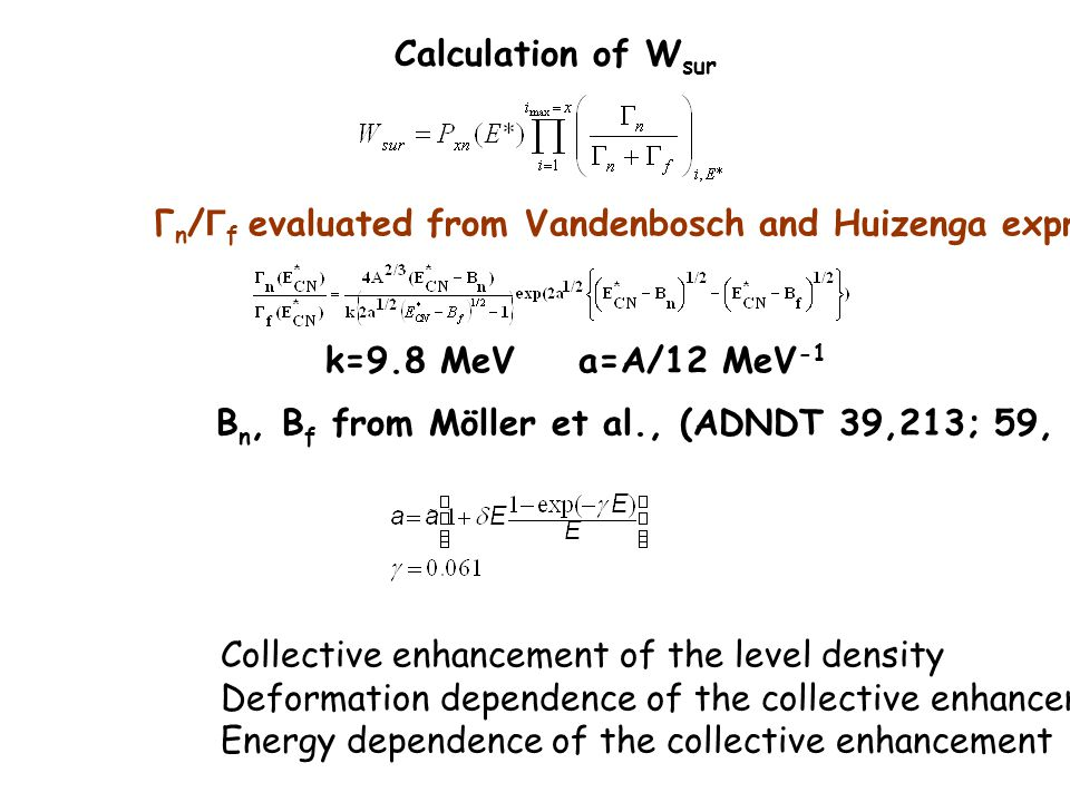 Calculation of Wsur Γn/Γf evaluated from Vandenbosch and Huizenga expression. k=9.8 MeV a=A/12 MeV-1.