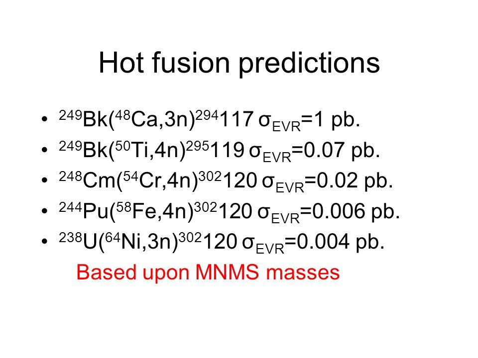 Hot fusion predictions