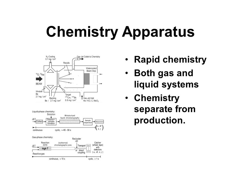 Chemistry Apparatus Rapid chemistry Both gas and liquid systems
