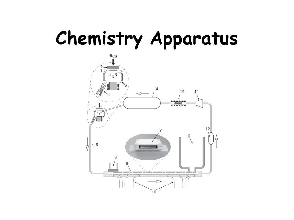 Chemistry Apparatus