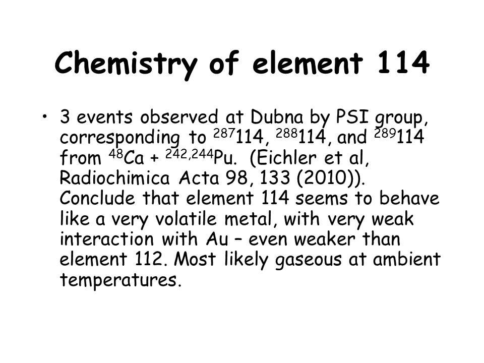 Chemistry of element 114