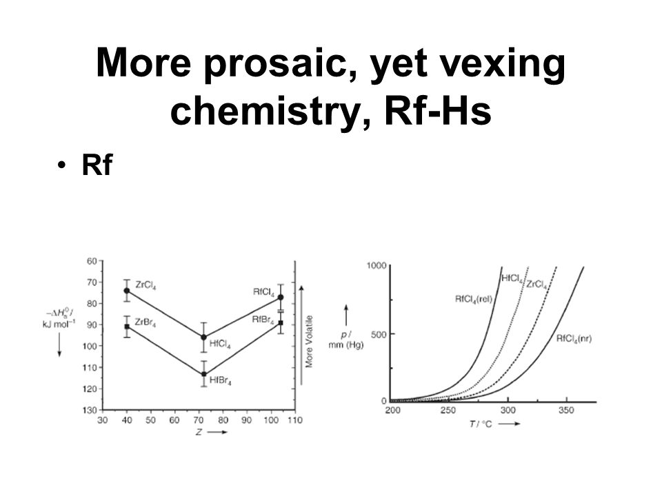 More prosaic, yet vexing chemistry, Rf-Hs