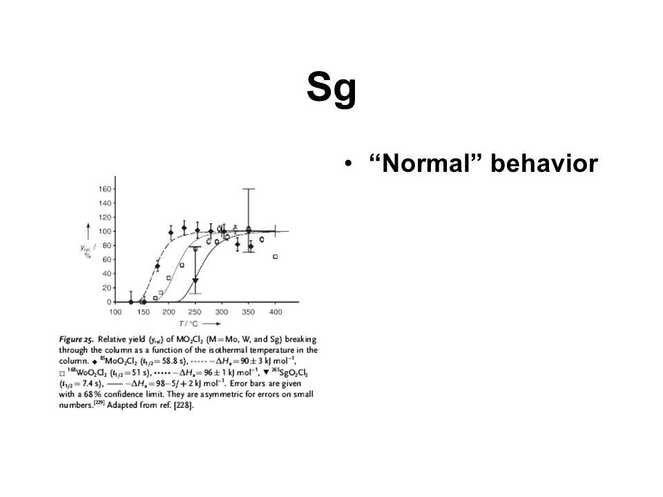 Sg Normal behavior