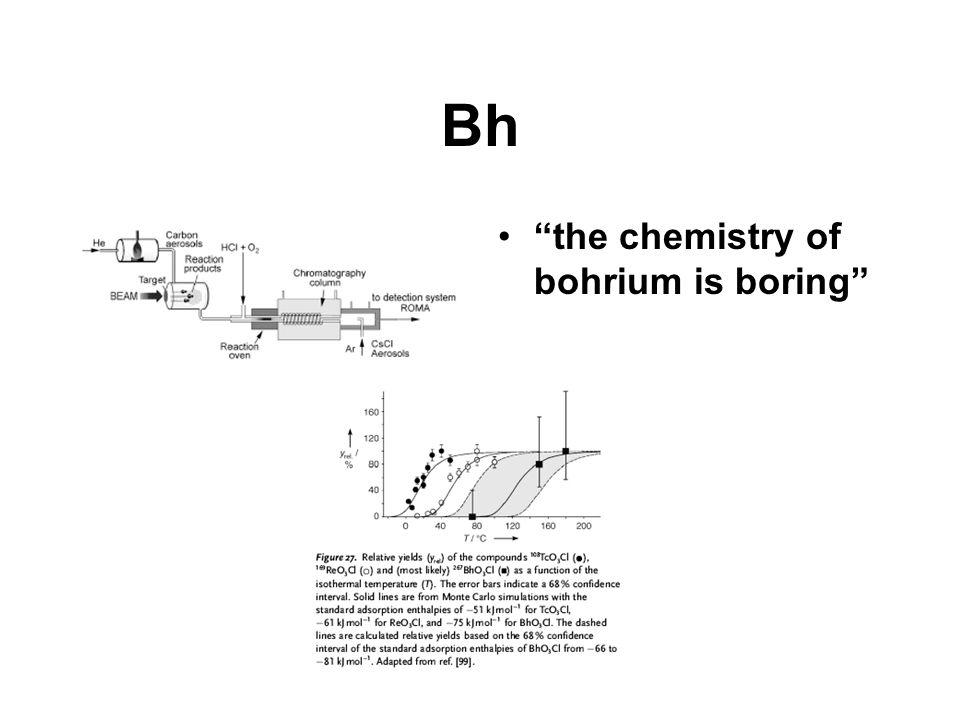 Bh the chemistry of bohrium is boring