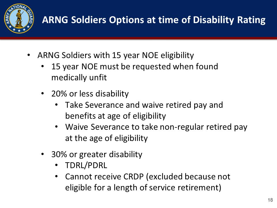ARNG Soldiers Options at time of Disability Rating