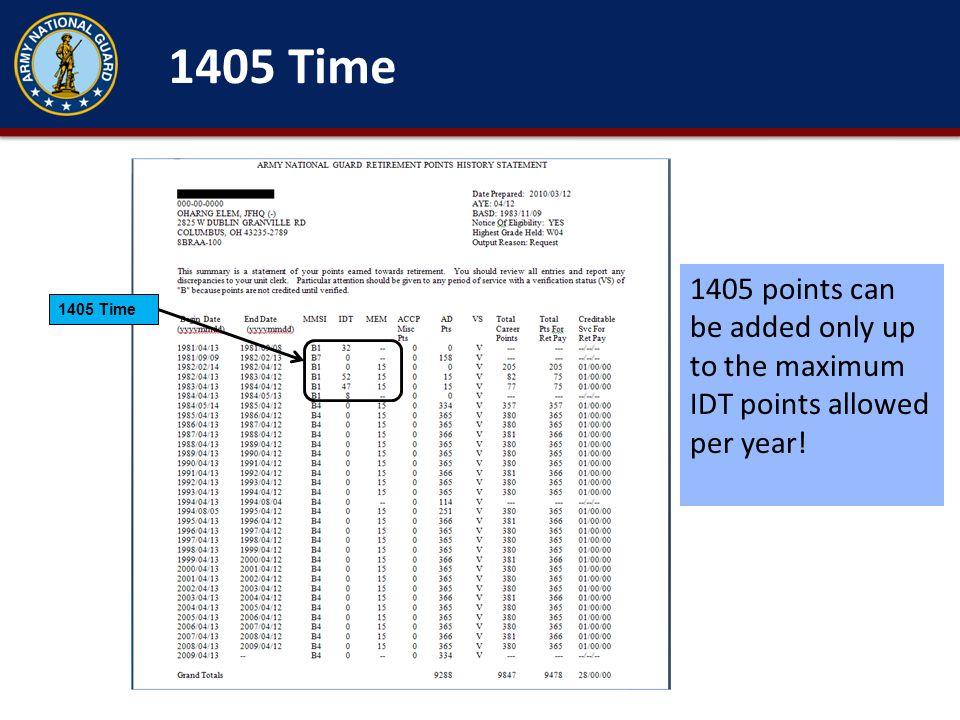 1405 Time 1405 points can be added only up to the maximum IDT points allowed per year! 1405 Time 7