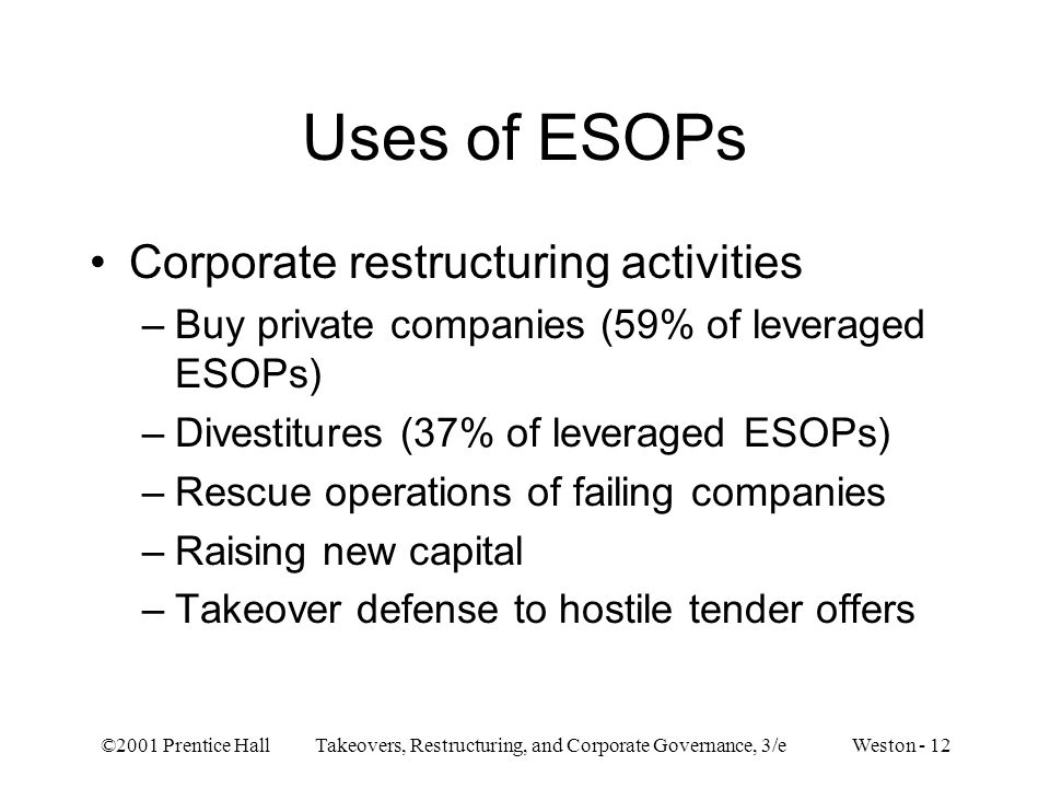 Uses of ESOPs Corporate restructuring activities