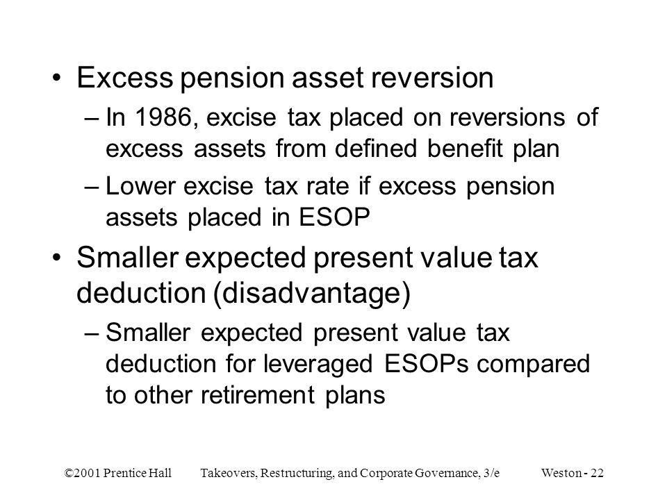 Excess pension asset reversion