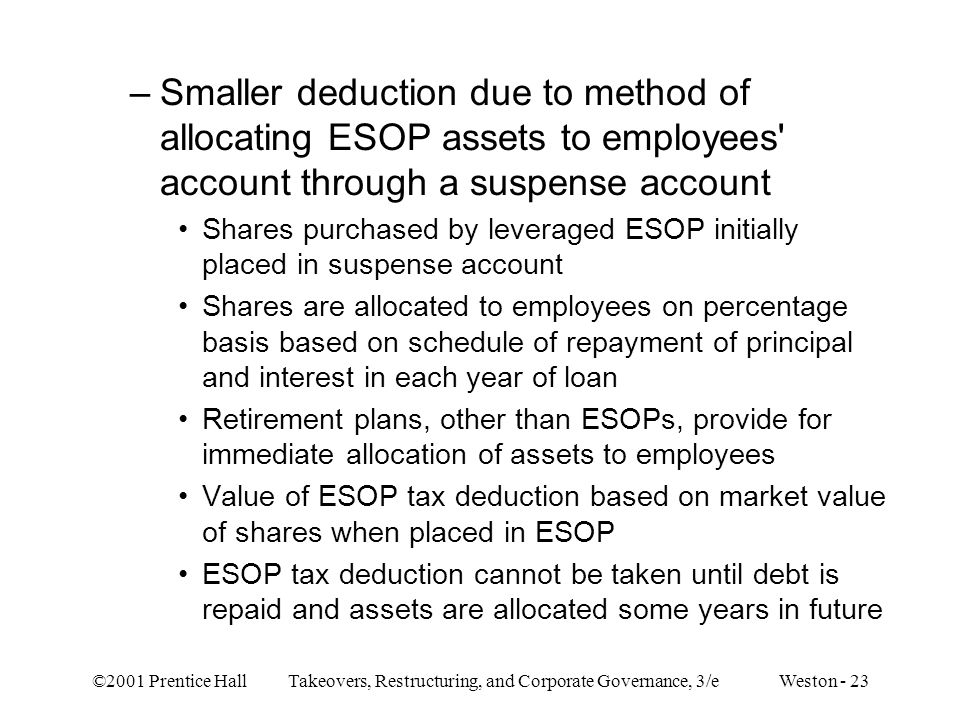 Smaller deduction due to method of allocating ESOP assets to employees account through a suspense account